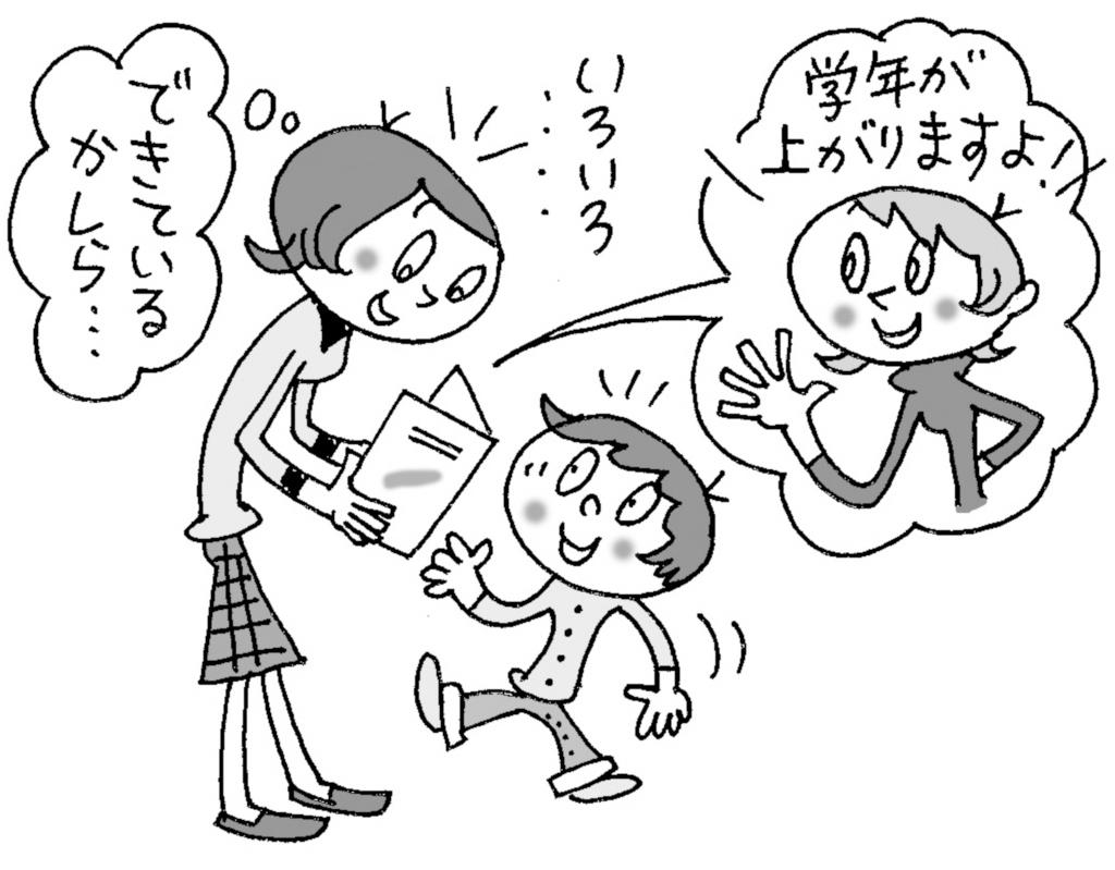 通知表を見る保護者と子供