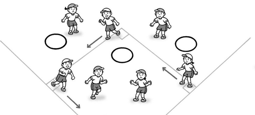 小3体育「ベースボール型ゲーム」指導のポイント