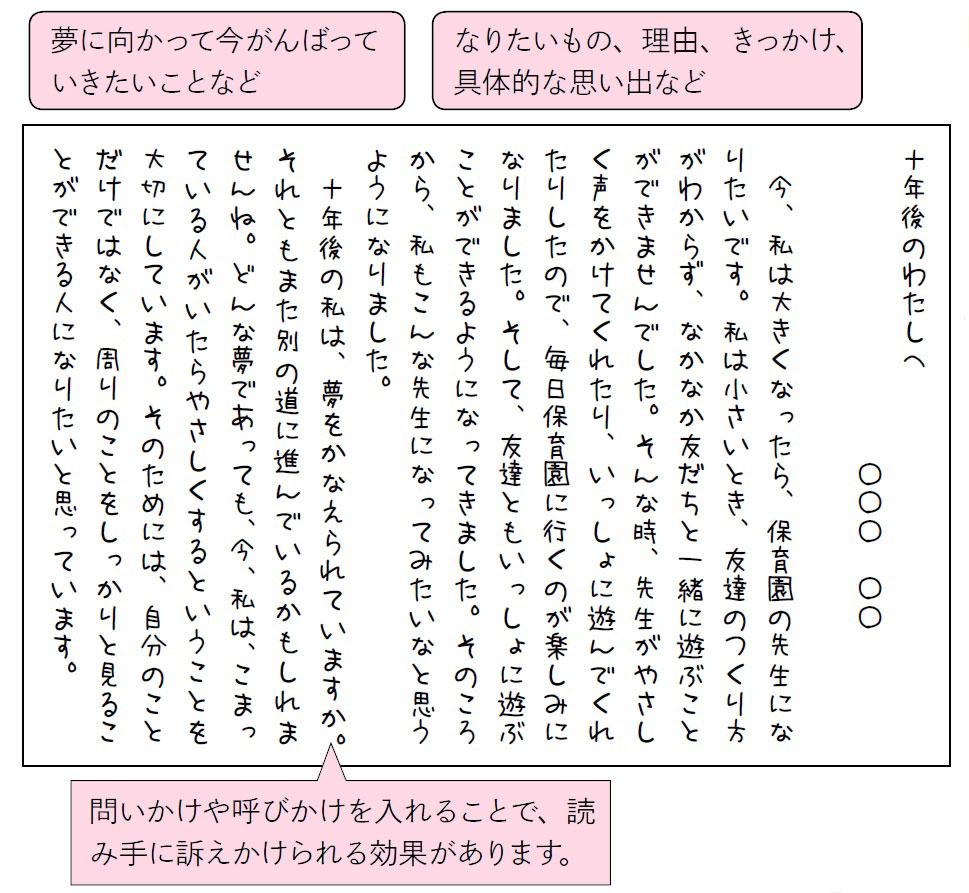 手紙のモデル例