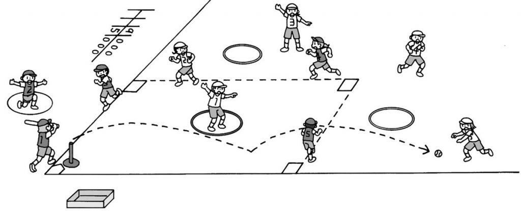 小6体育「ボール運動(ベースボール型)」指導のポイント