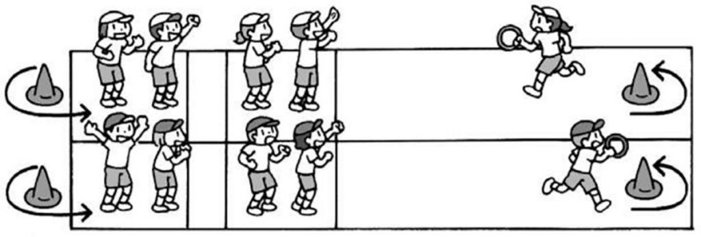 小2体育「走の運動遊び」指導のポイント