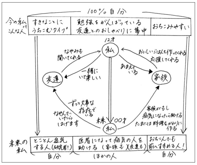 イメージ図(例)
