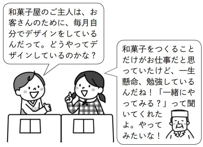 子供1「和菓子屋のご主人は、お客さんのために、毎月自分でデザインをしているんだって。どうやってデザインしているのかな?】和菓子をつくることだけがお仕事だと思っていたけど、一生懸命、勉強しているんだね!『一緒にやってみる?』って聞いてくれたよ。やってみたいな!」