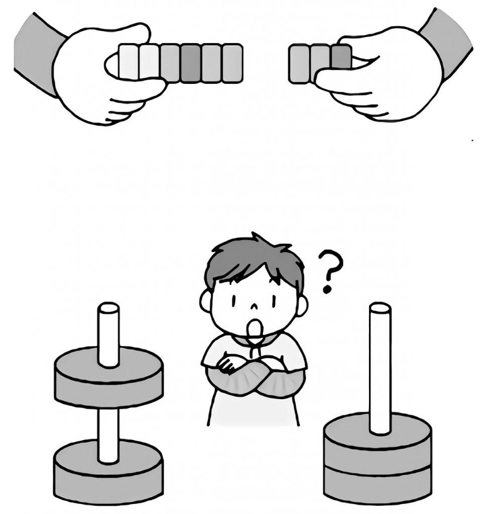 子どもたちの意識を磁石の極に向かわせる