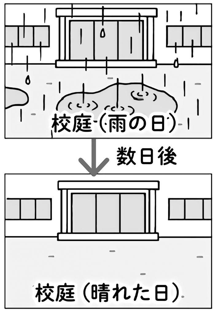 雨天時と晴天時の校庭の写真比較