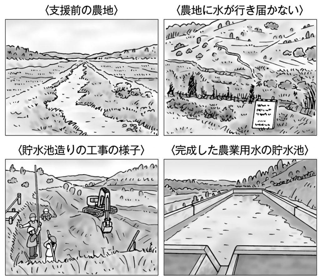ODA による大規模な灌漑施設