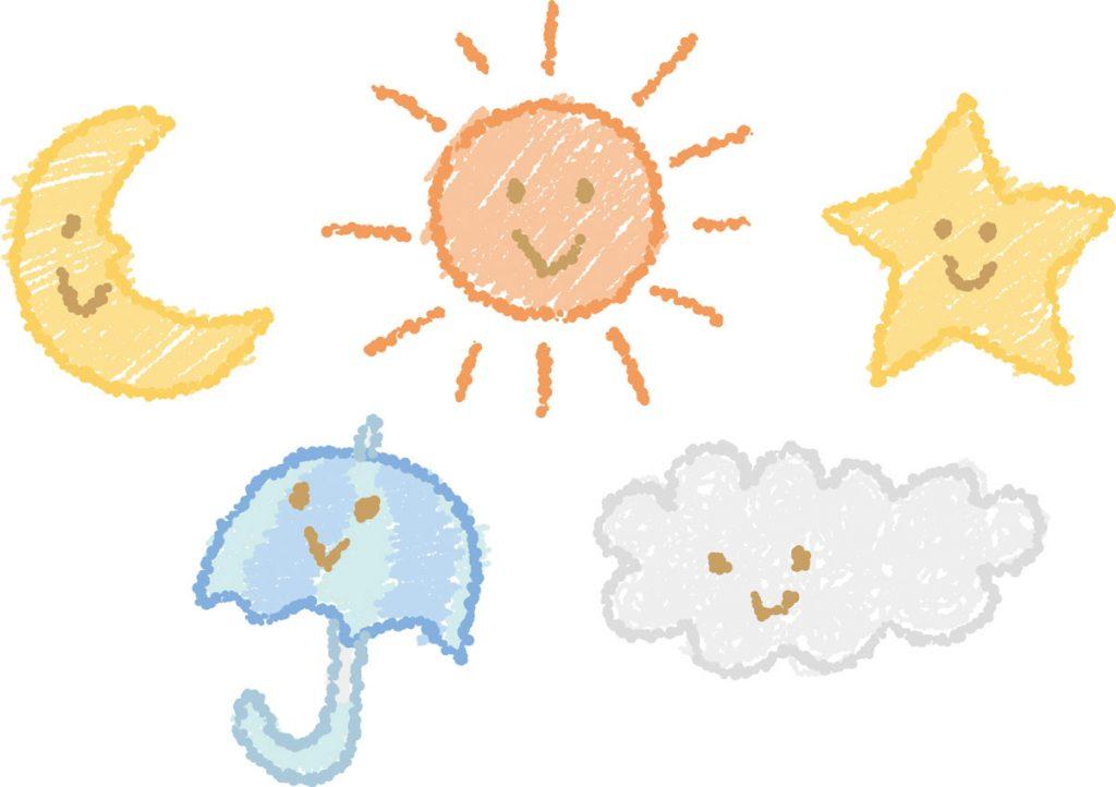 小4理科「天気と気温」指導アイデア