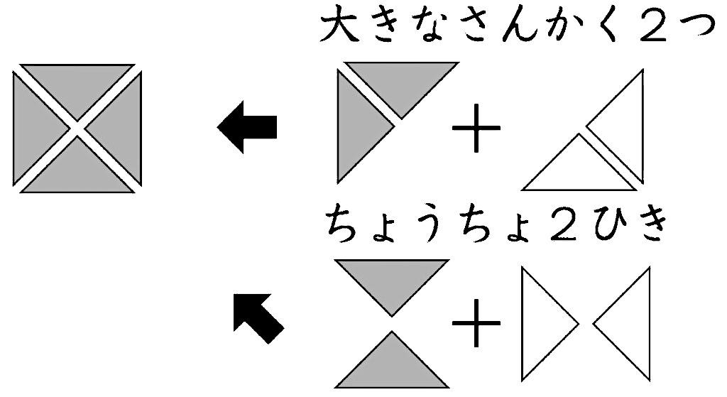 4枚の色板を使用して正方形を作る様子