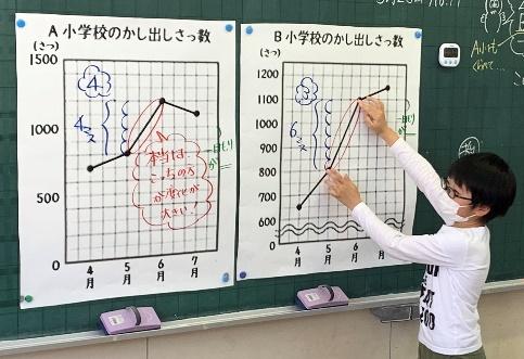 ジェスチャーで目盛りの単位の違いによる変化の大きさの違いを表現する子供