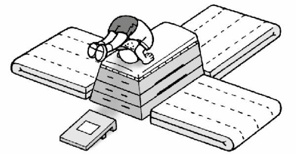 跳び箱の周りにマットを敷き詰めて