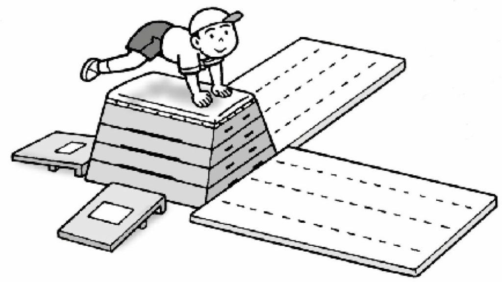 跳び箱を縦向きにも横向きにも跳ぶことができる