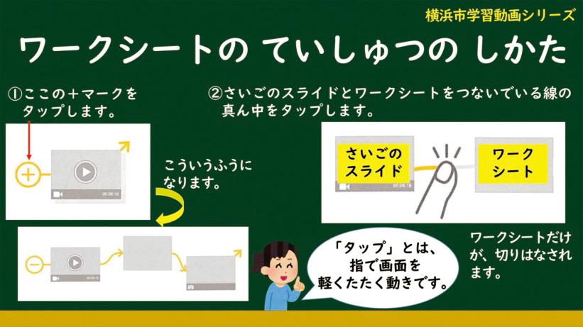 国語の場合は、学習過程のワークシートなどを提出す。
