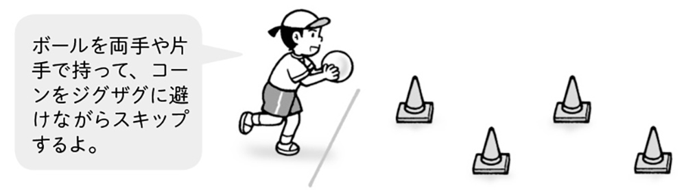 バランスと保つ動きと跳ぶ、はねる動きの組み合わせ