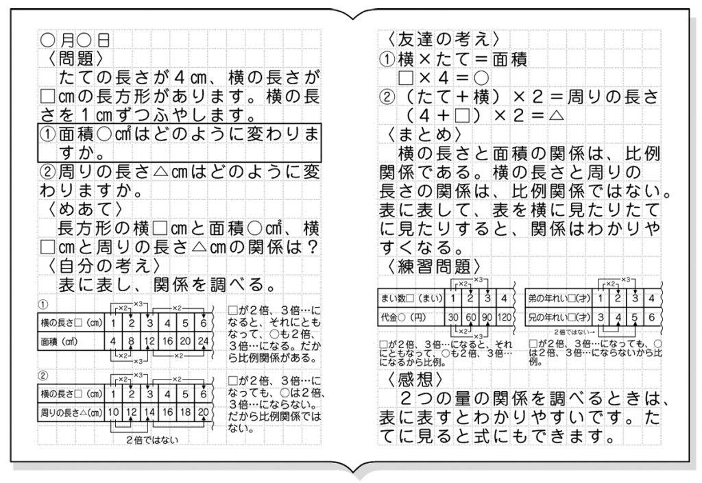 児童のノート例