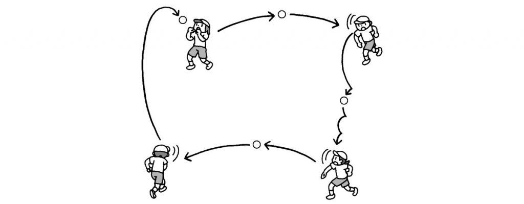 小5体育「ボール運動(ベースボール型)」指導のポイント