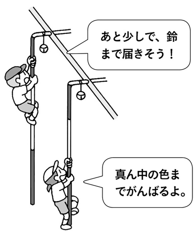 登り棒競争