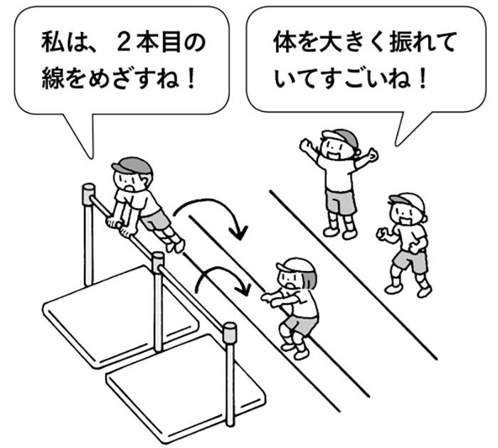 振り跳び競争