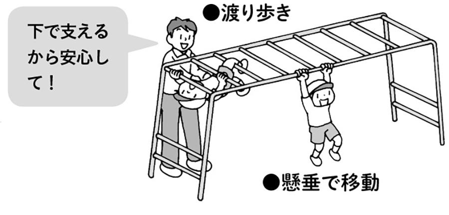 雲梯ゾーン
