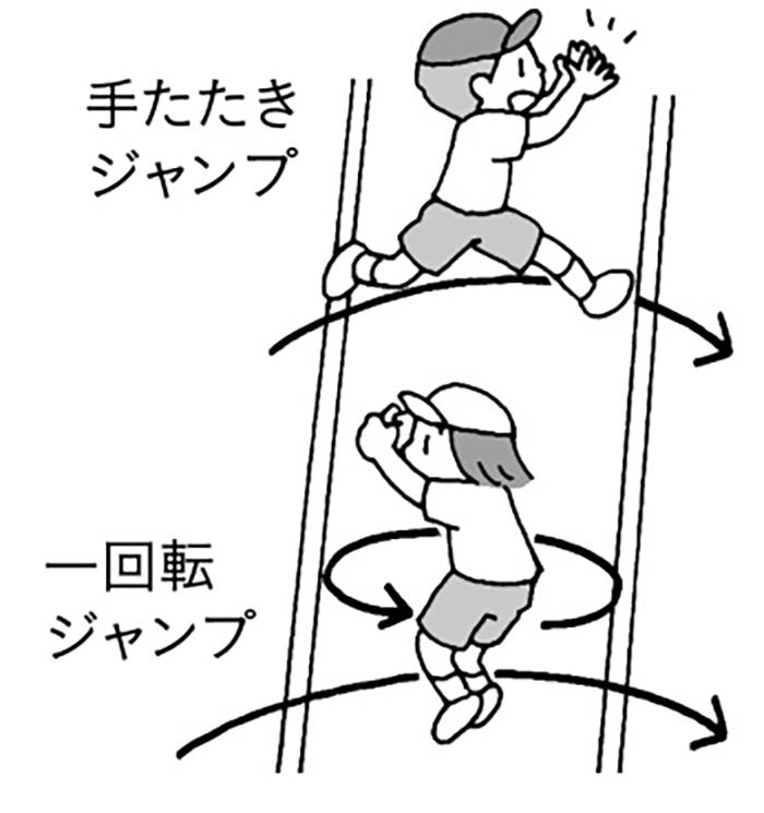 工夫した跳び方やグループでタイミングを合わせて跳ぶ