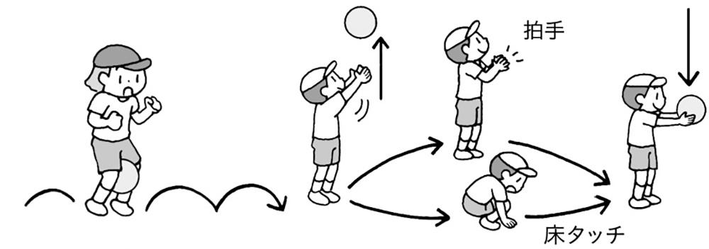 ボールを体に挟んで運ぶ、真上に投げてとる
