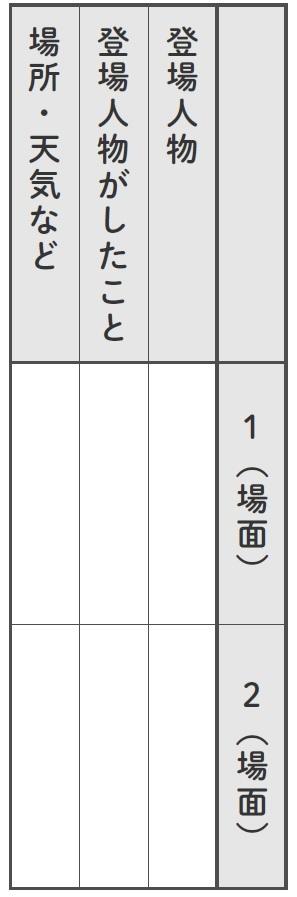 場面を整理する表