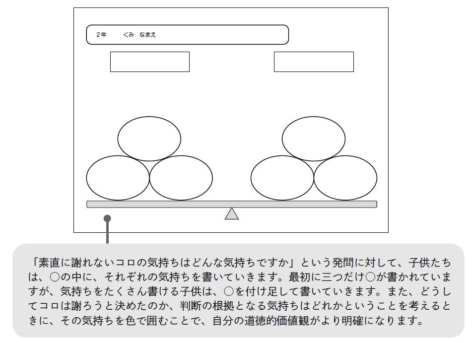 ワークシート【「心の見える図」(天秤図)】