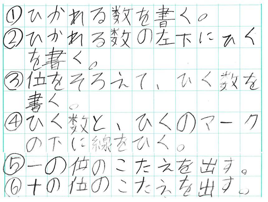 シーケンスが書かれたノート