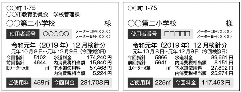 校内2か所の水道メーター表