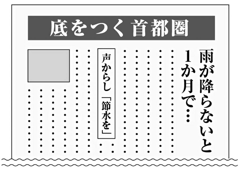 渇水を伝える新聞記事(平成13年)