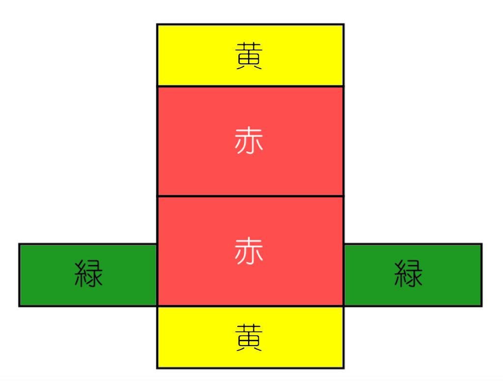 6つの面で構成された誤った長方体の展開図