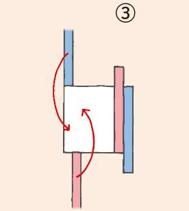 ③側のリボンは手前に、下側のリボンは上へと折り返す。
