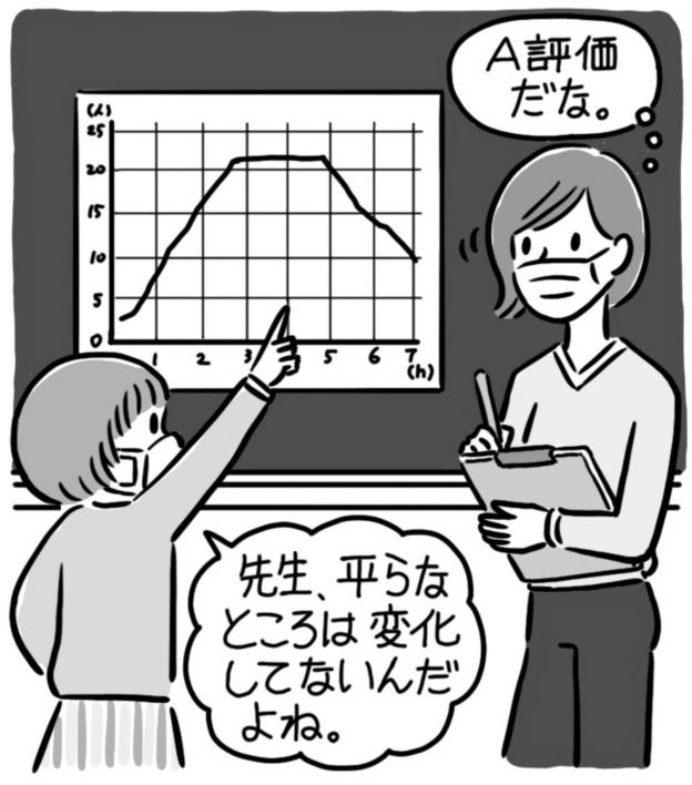 子供を見とる教師