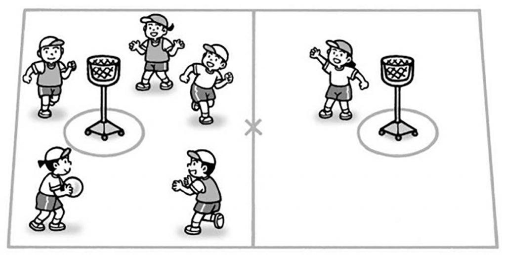 小3体育「ゲーム(ゴール型ゲーム)」指導のポイント