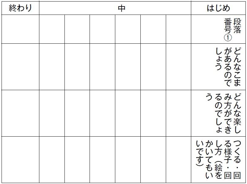 ▼表1(段落番号②~⑧までを記入させる)