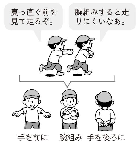 制限走(走る姿勢を工夫する)