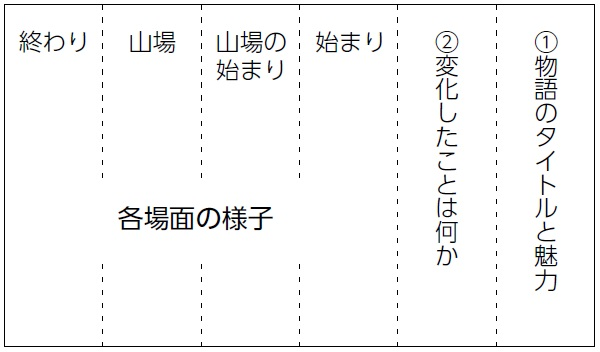 リーフレット ページ構成