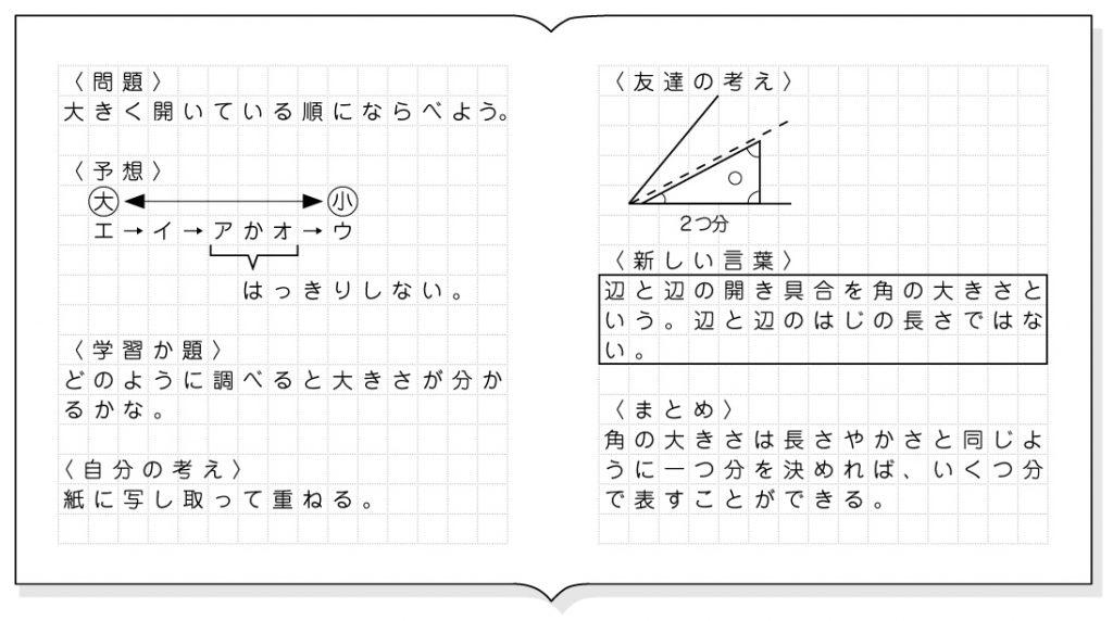 ノートの例