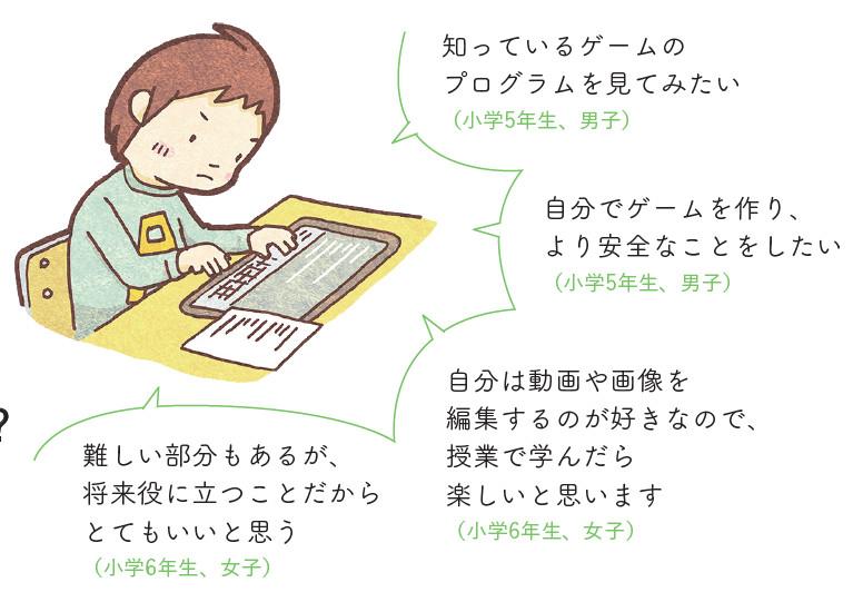プログラミング教育必修化に対する子供の声