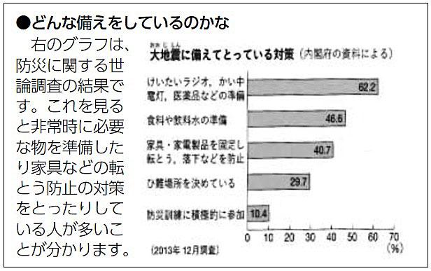 モデルのポスター例(図表、グラフあり)