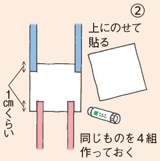 ② ①の用紙1枚の上に、リボンのない用紙1枚をのり付けする。