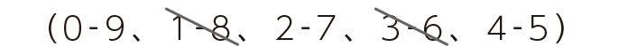 十の位は、足して 9(10−1) になる組を考えればよい。