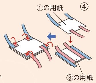 ④ ③の上に、①で作った2枚目を1枚のせ、③の用紙のリボンの端を下図のように折り返し、①の用紙の端にのり付けする。