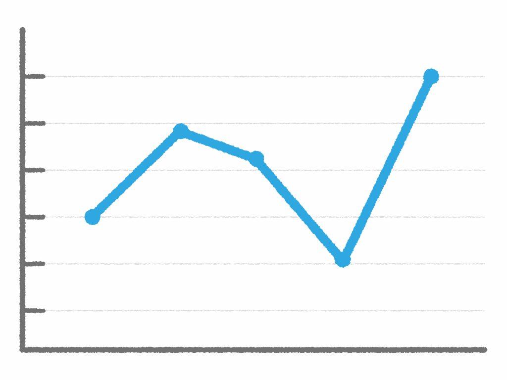 小4算数「折れ線グラフと表」指導アイデア