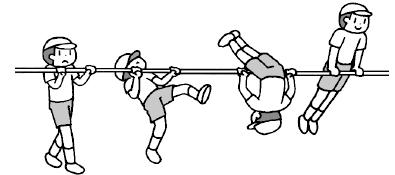 小6体育「機械運動(鉄棒運動)」指導のポイント