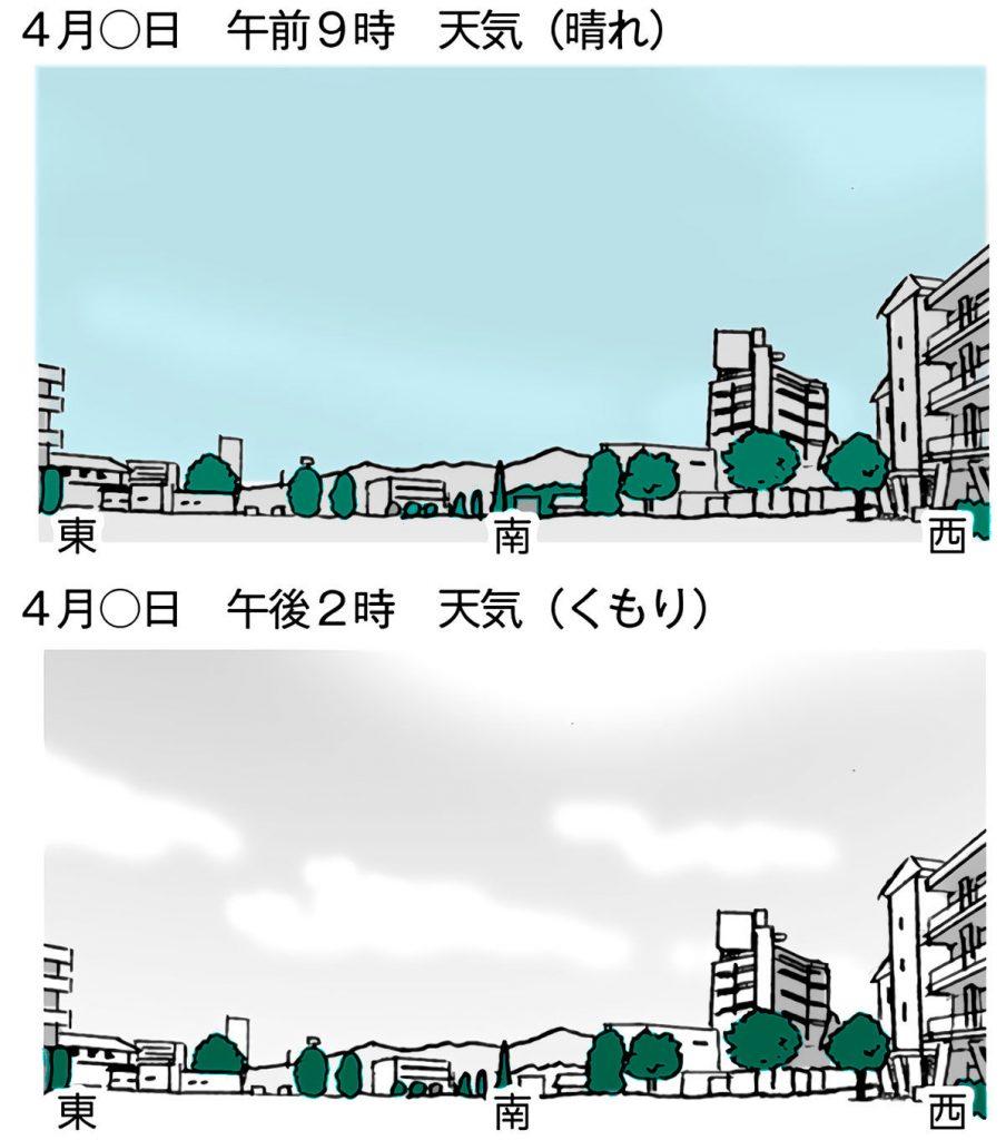 同日・同時点の時刻が異なる写真を比較する
