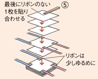 ⑤ ④の上に、リボンのない用紙を1枚のり付けする。これを計4回繰り返し、最後の5段目にリボンのない用紙を貼り、持ち手のわりばしを付ける。