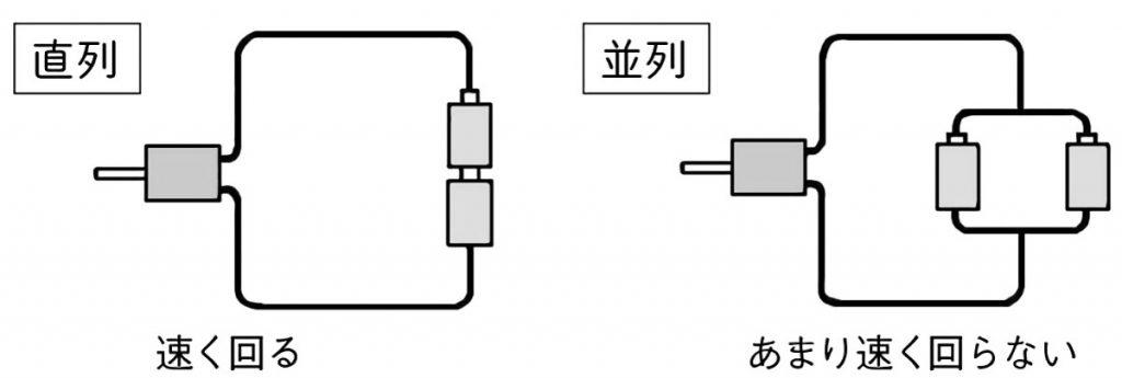 直列つなぎと並列つなぎで速さを比較する