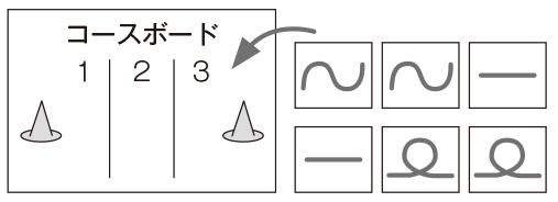 かかわり思考ツール コース作りボード