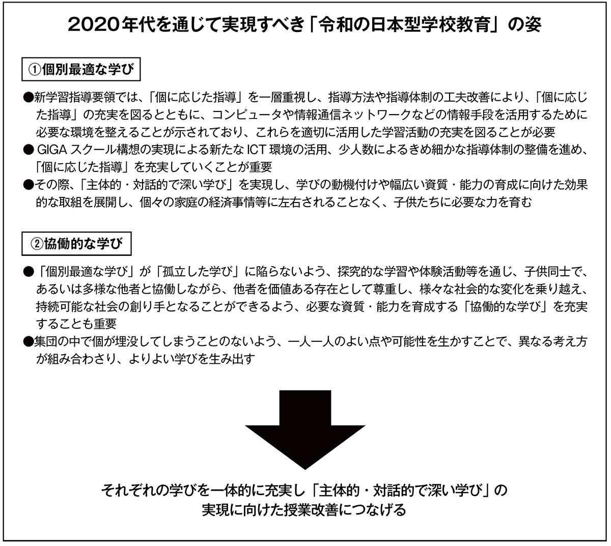 「令和の日本型学校教育」の構築を目指して(図2)