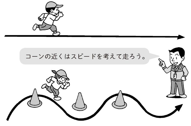ライン走・スラローム走(走るコースを工夫する)